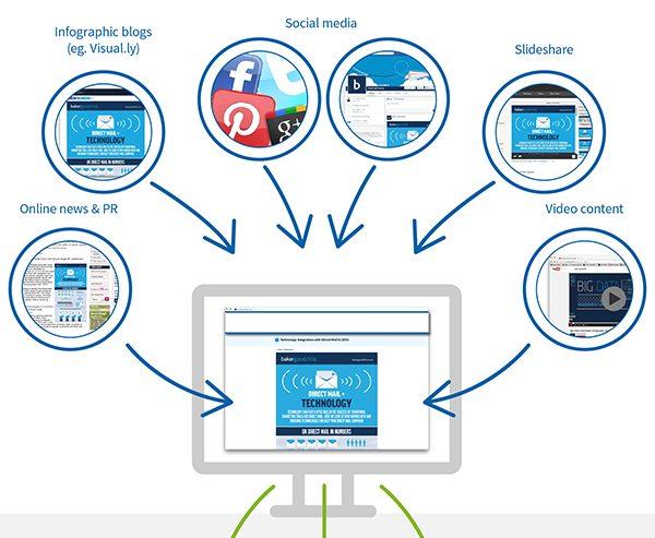 Web Design Services 1
