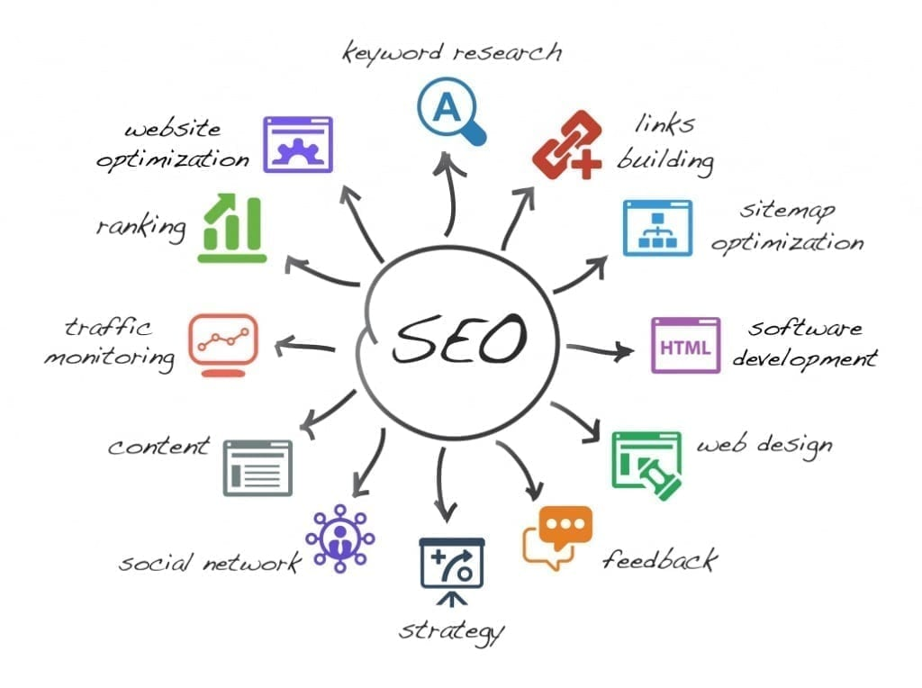 seo-webdesignplusseo.com