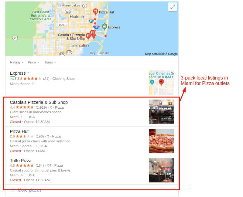 Google Maps Ranking Local SEO