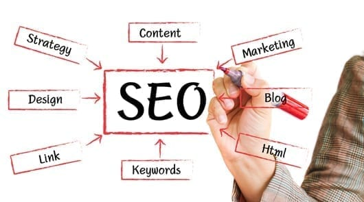 features of good seo