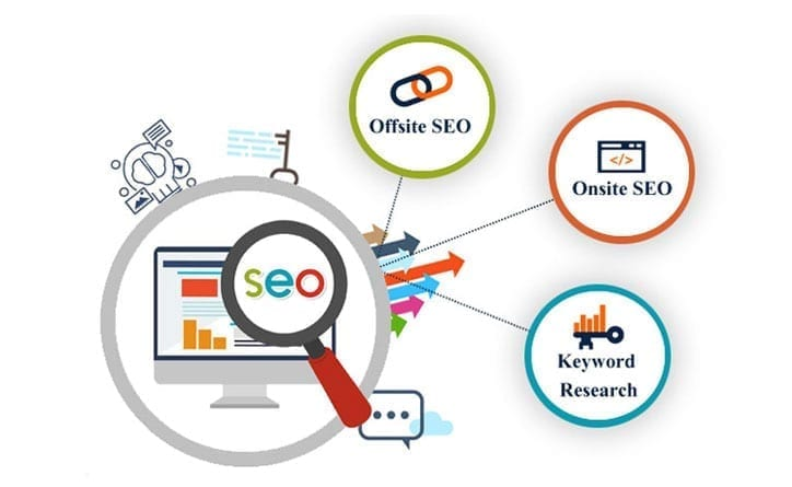 Hartford seo services