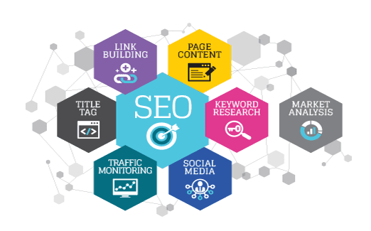 seo content optimization