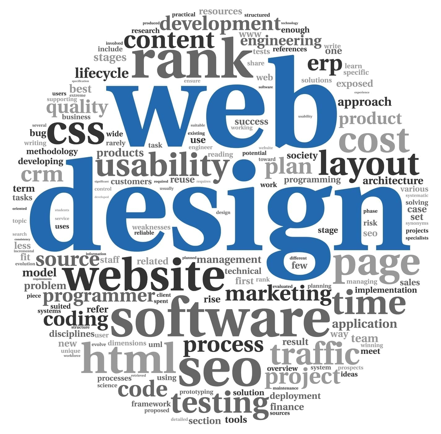 Brickell Web Design Company 1